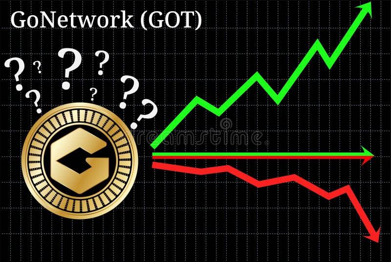 Возможные диаграммы прогнозированного Go Network ПОЛУЧИЛИ cryptocurrency - вверх, вниз или горизонтально диаграмма иллюстрация штока