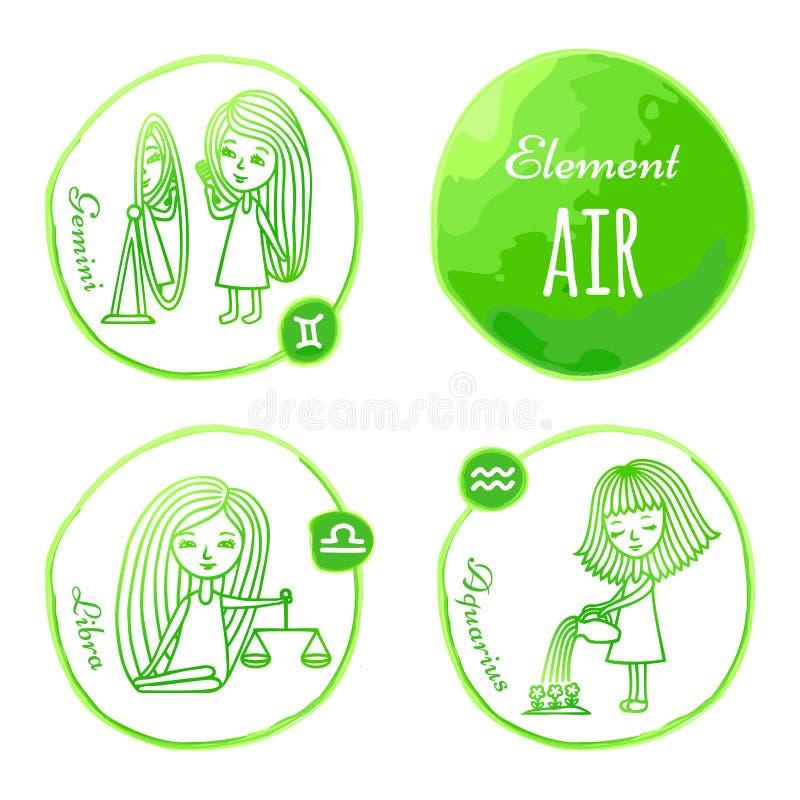 Воздух элемента зодиака стоковая фотография