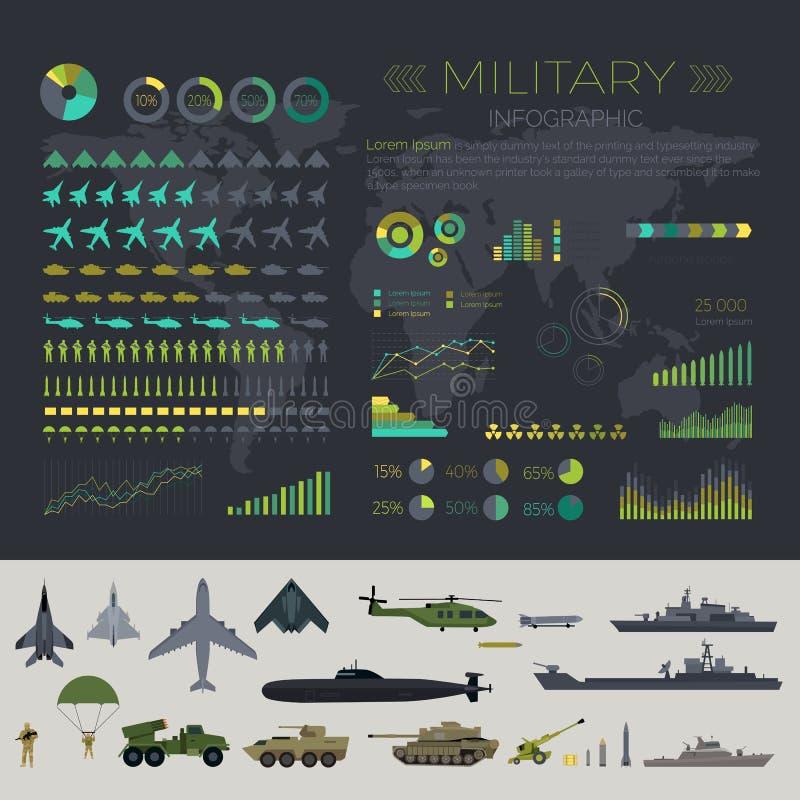 Воинский infographic комплект иллюстрация вектора
