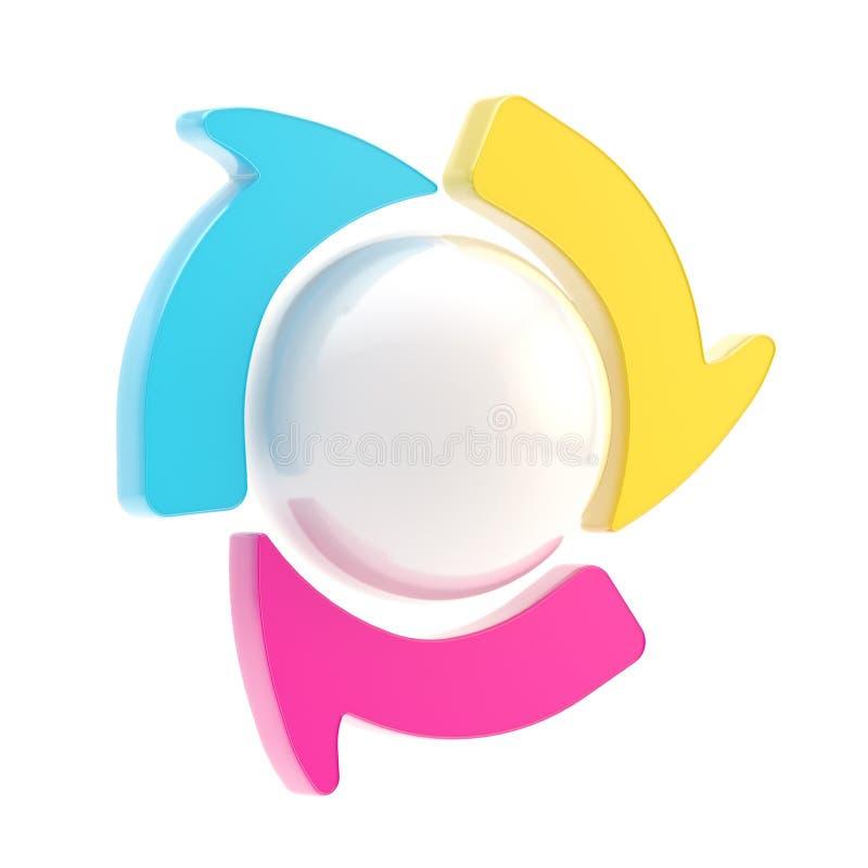 вокруг закрутки символические 3 сферы стрелки иллюстрация вектора