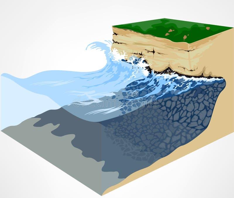 Волна моря иллюстрация вектора