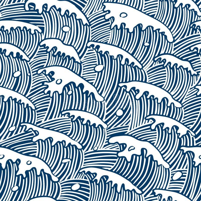 волны обоев вектора моря безшовные иллюстрация вектора
