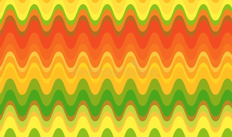 волны цитруса ретро бесплатная иллюстрация