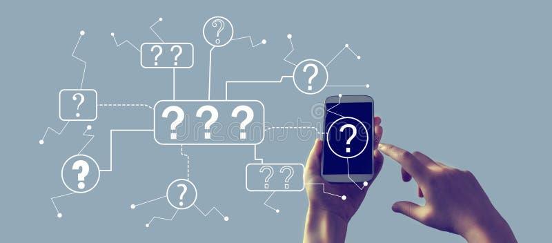 Вопросительные знаки со смартфоном бесплатная иллюстрация
