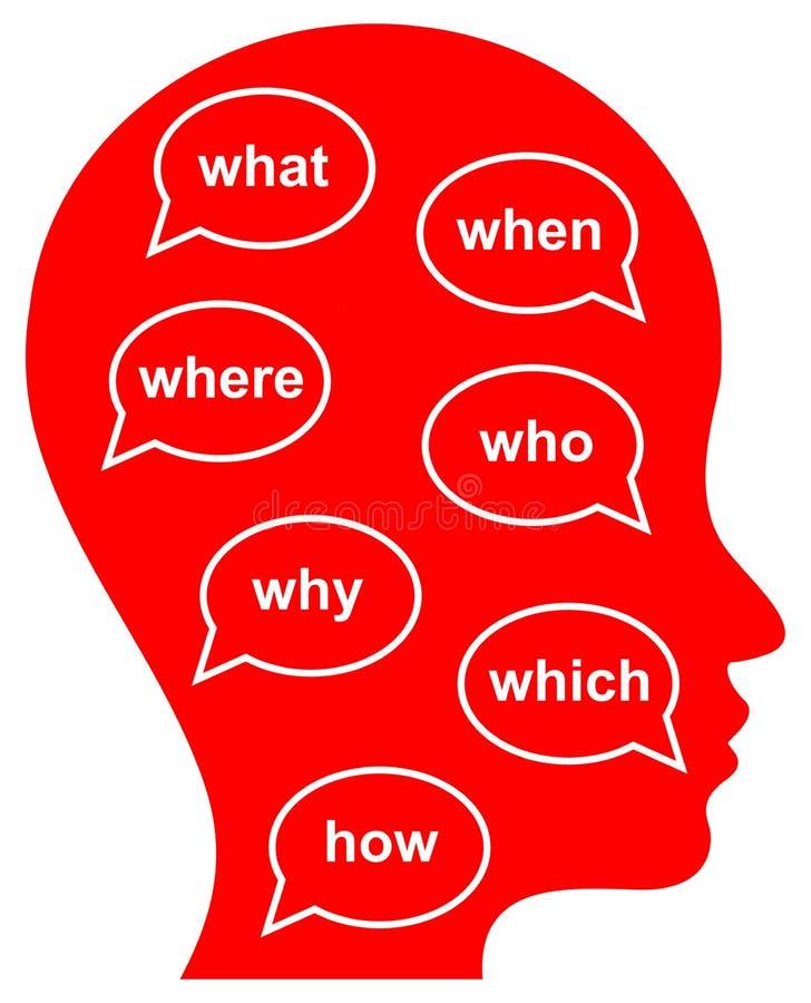 Вопросы о человеческой головы с пузырями речи иллюстрация штока