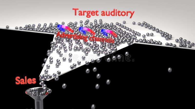 Воронка продаж Металлические шары магнит и цель продаж иллюстрация 3d иллюстрация штока