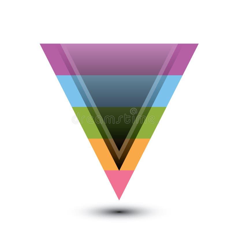 Воронка продаж вектора бесплатная иллюстрация