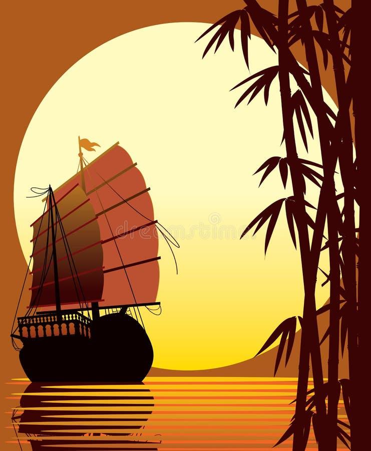 востоковедный заход солнца иллюстрация вектора