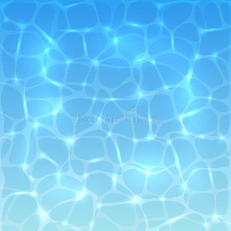 вода вектора картины иллюстрации цвета предпосылки безшовная бесплатная иллюстрация