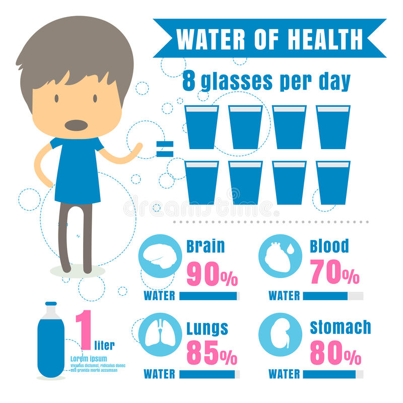 Вода тела воды питья преимущества Infographic illu вектора концепции иллюстрация штока