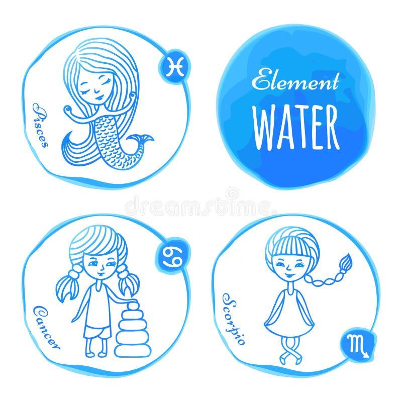 Вода элемента зодиака стоковое фото rf