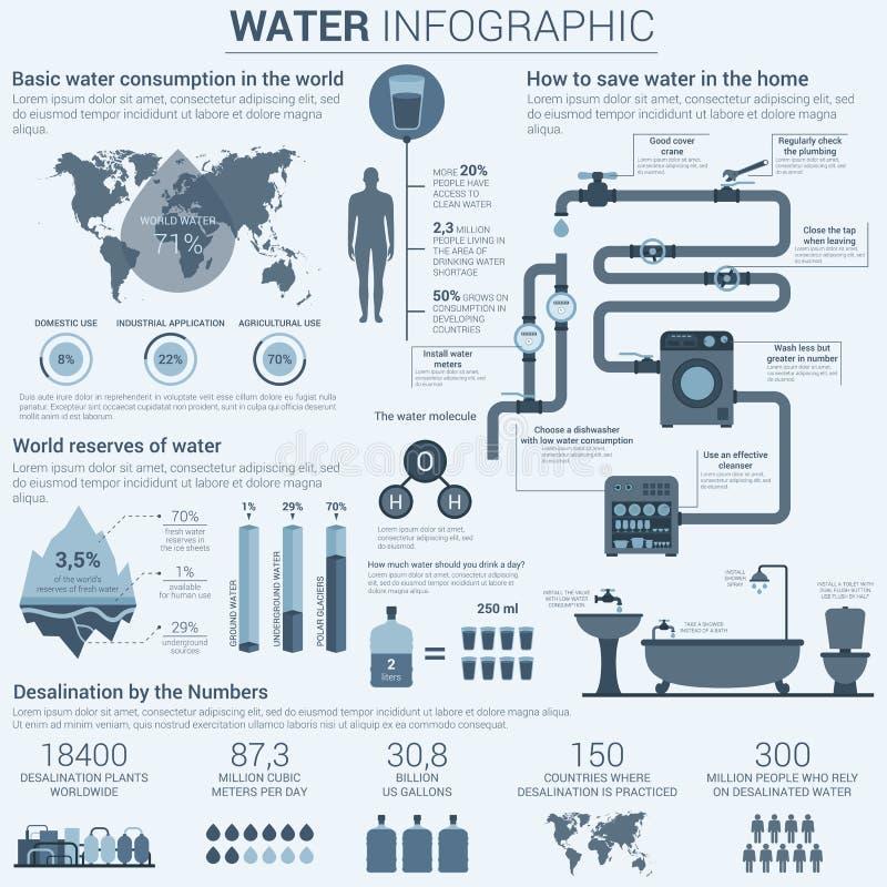 Вода infographic с диаграммами и диаграммами иллюстрация штока