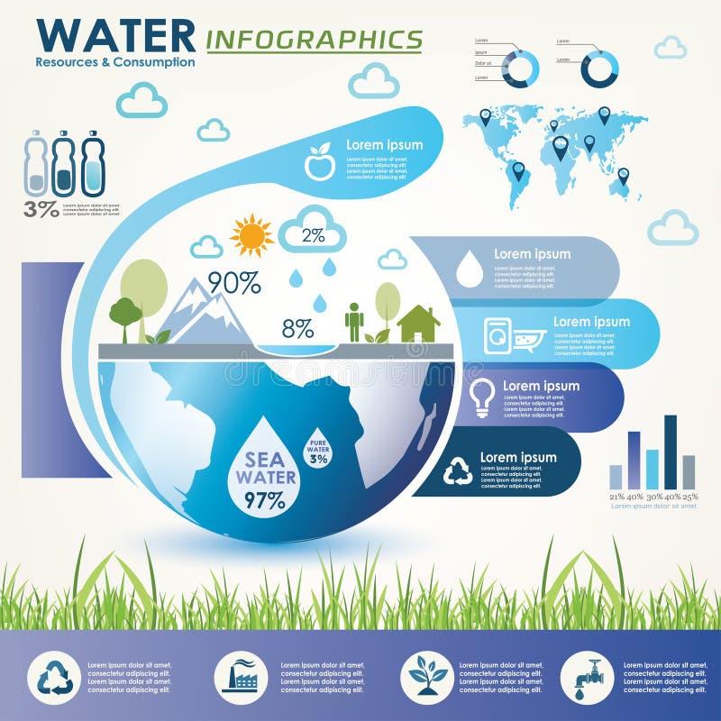 Водные ресурсы и infographics потребления иллюстрация вектора