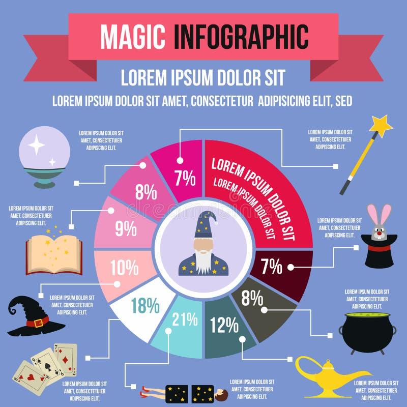 Волшебный infographic, плоский стиль бесплатная иллюстрация