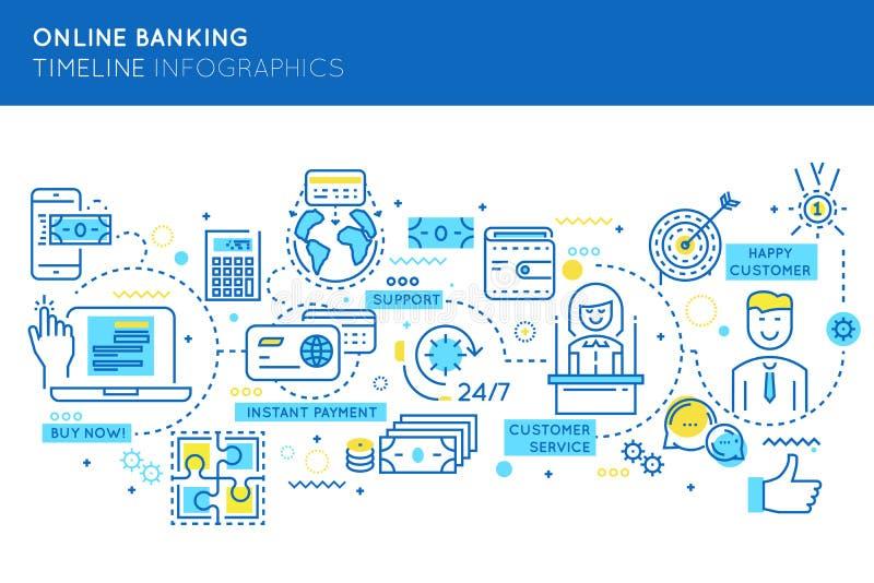Временная последовательность по Infographics онлайн-банкингов иллюстрация вектора