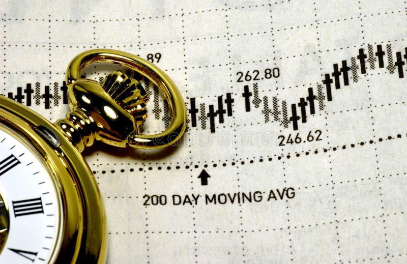 время рынка стоковые фото