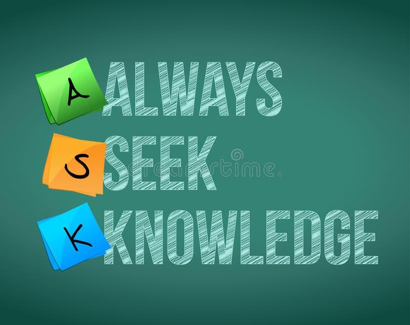 Всегда иллюстрация сообщения знания seek бесплатная иллюстрация