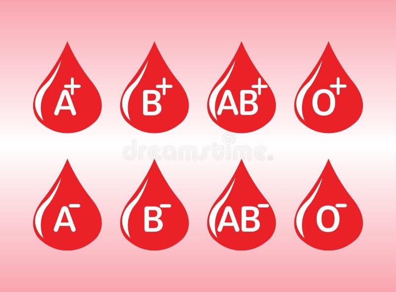 Все категории крови в падении для иллюстрации дизайна логотипа иллюстрация вектора