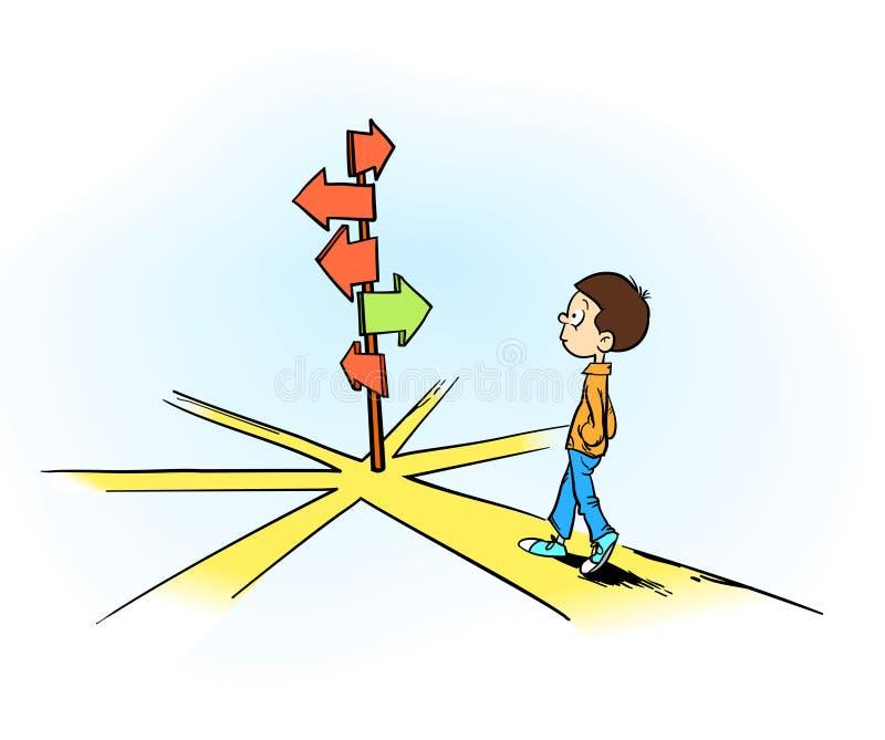 Выбирать правый путь бесплатная иллюстрация