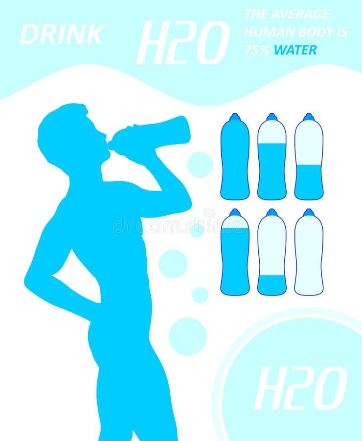 Выпивая обезвоживание воды gulp H2O человека испытывающее жажду иллюстрация вектора