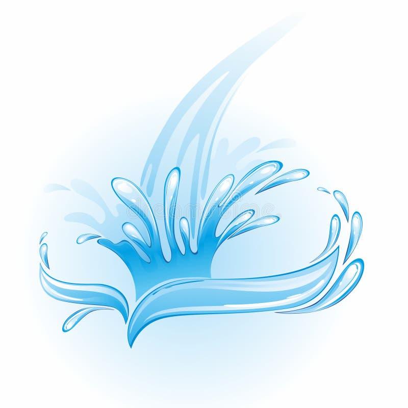Выплеск воды бесплатная иллюстрация
