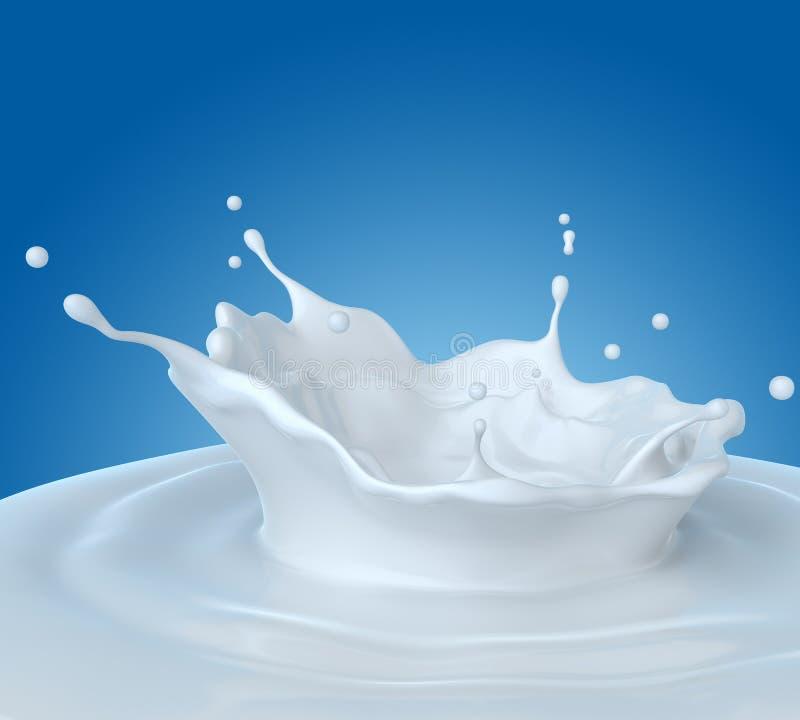 выплеск молока бесплатная иллюстрация