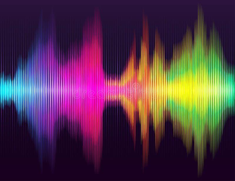 Звуки энергии скачать