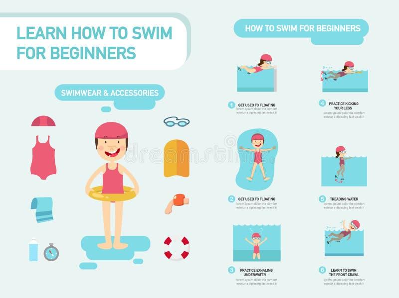 Выучите как поплавать для beginners infographic бесплатная иллюстрация