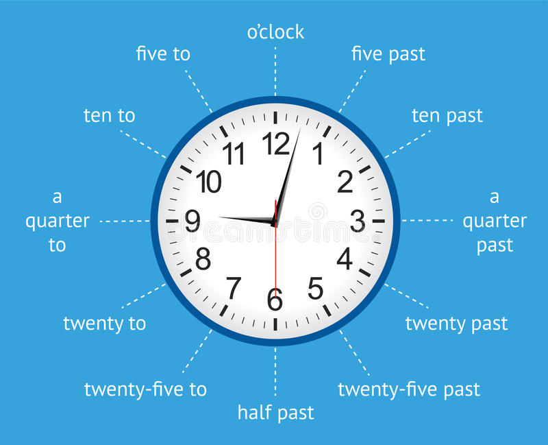 Выучите сказать время с сетноыми-аналогов часами infographic иллюстрация вектора