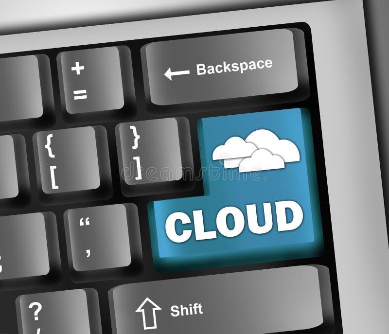 Вычислять облака иллюстрации клавиатуры иллюстрация вектора
