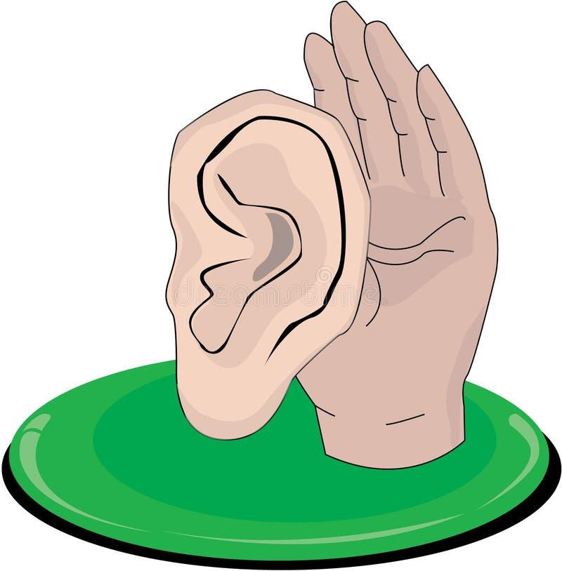 рука у уха картинка положено