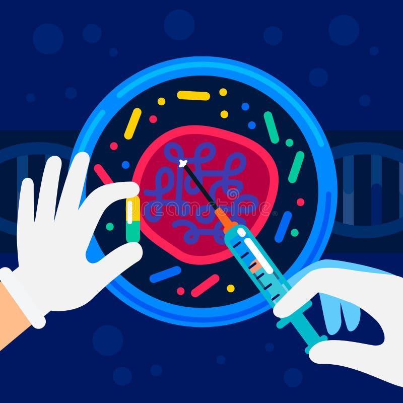 Геном sequencing концепция Лаборатория нанотехнологии и биохимии Руки ученого работая с винтовой линией дна иллюстрация штока