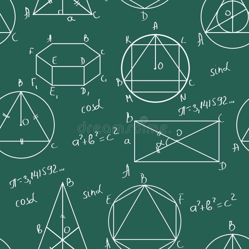 человек далекий картинки по геометрии и модельный ряд будет сохраняться