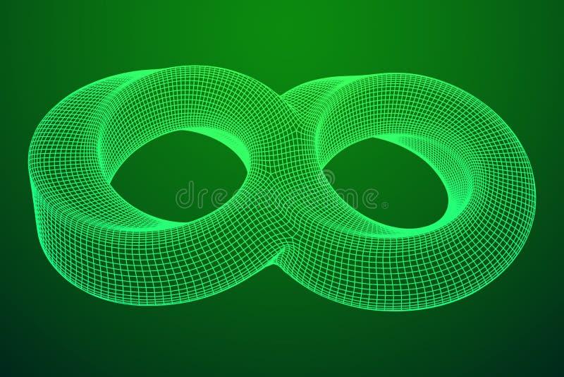 Геометрия безграничности кольца прокладки Mobius священная иллюстрация вектора