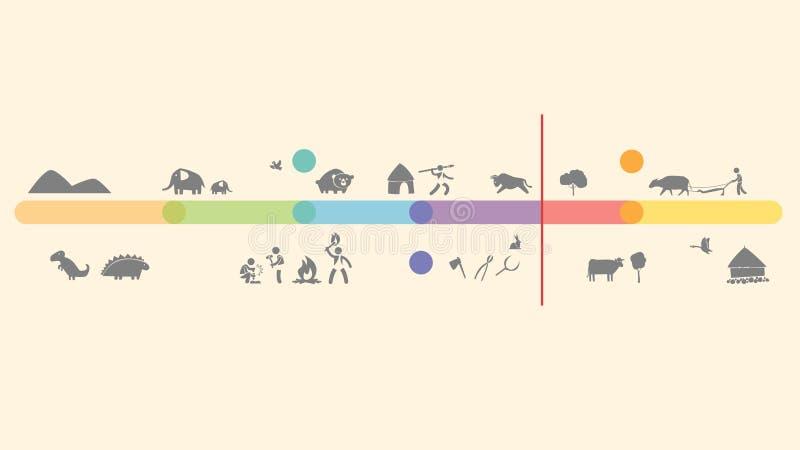 Геохронологический масштаб timescale Животное значков, peole Иллюстрация шаржей стоковое фото rf