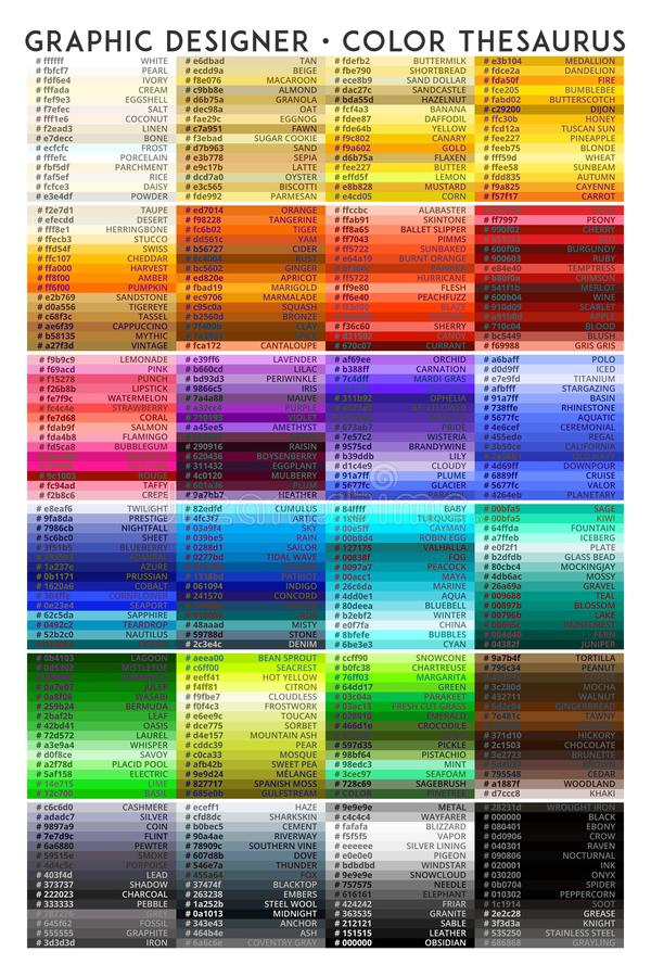 Гид плаката тезауруса цвета график-дизайнера бесплатная иллюстрация