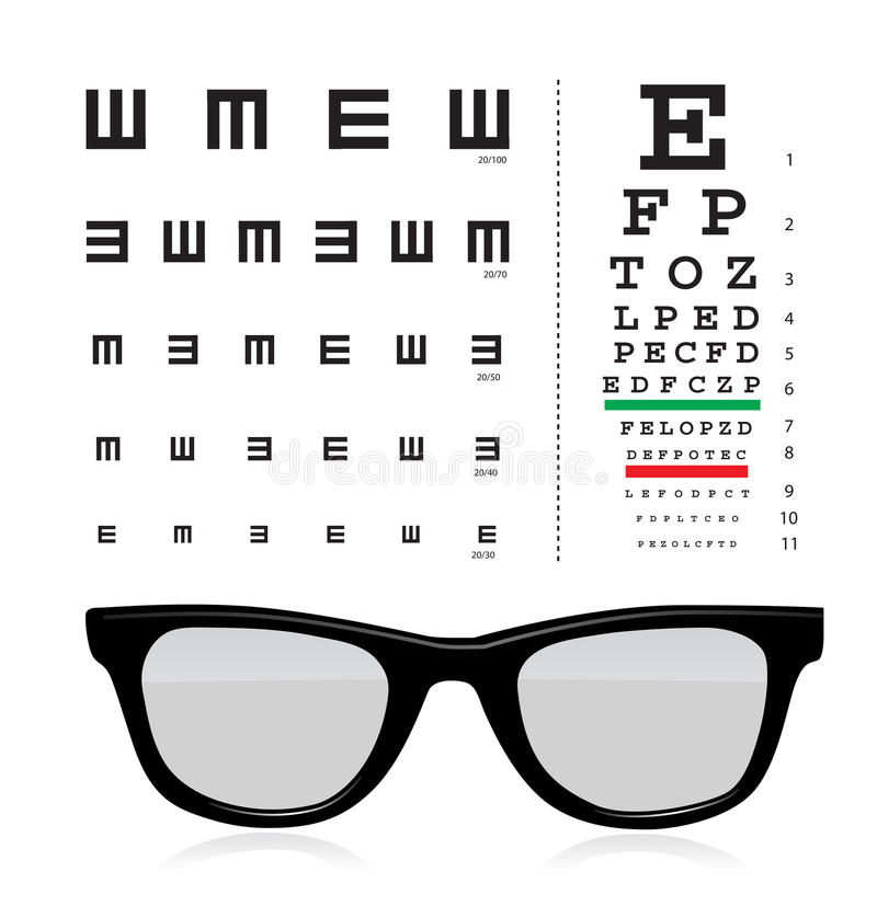 глаз диаграммы snellen вектор испытания бесплатная иллюстрация