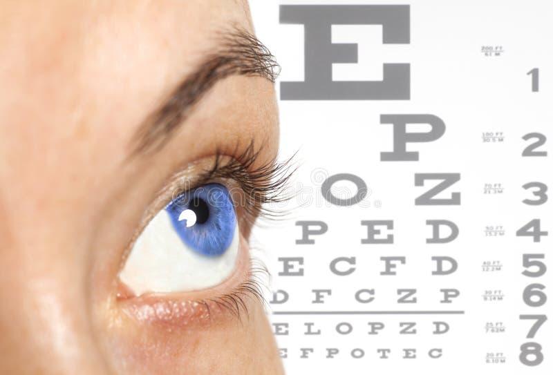 Глаз женщин на предпосылке диаграммы теста зрения стоковое фото