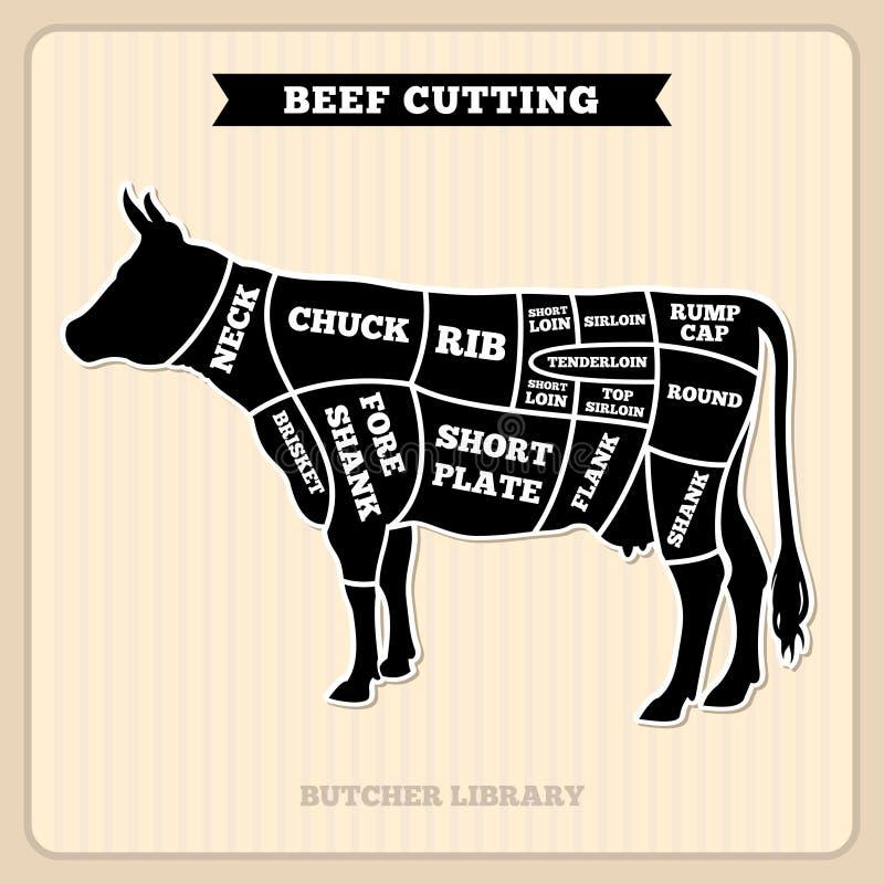 Говядина, диаграмма вектора мясника отрезков коровы иллюстрация штока