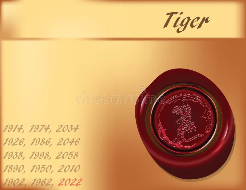 Год тигра - предпосылки иллюстрация вектора