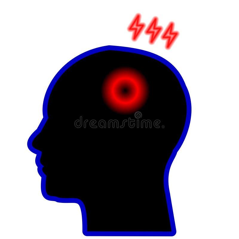 головная боль иллюстрация вектора