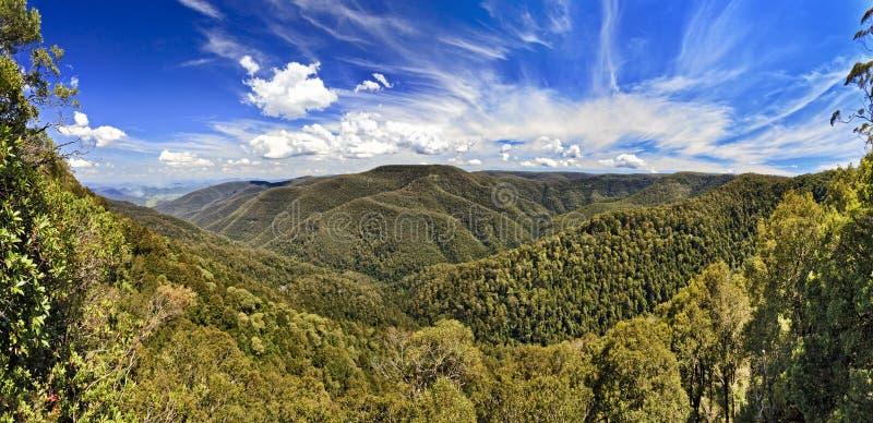 Горизонт панорамы отверстия дьявола BTops стоковое фото