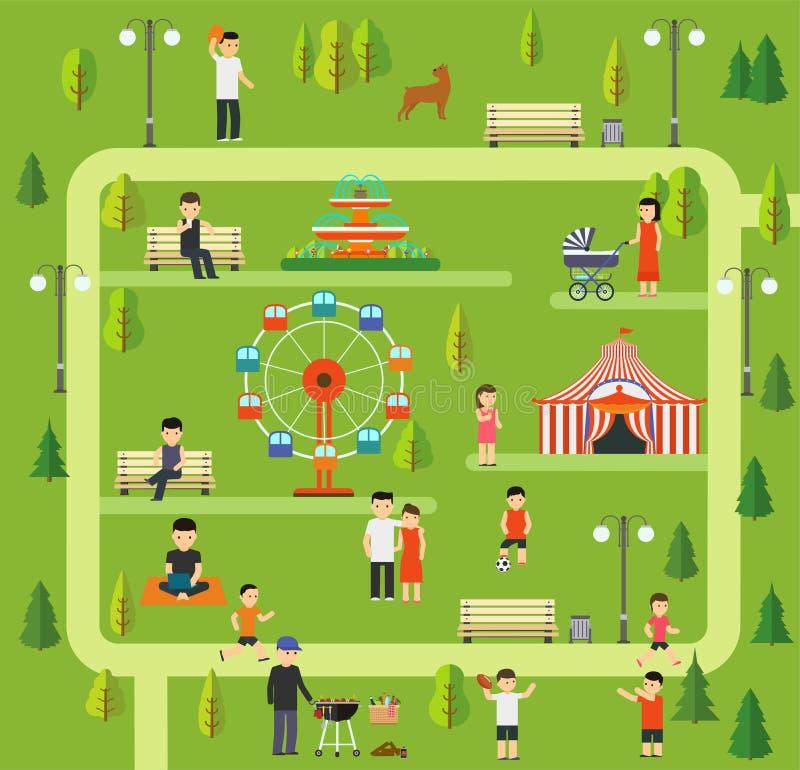 Городской общественный парк, располагаясь лагерем в парке, пикник, идущ собака в парке, бежать в парке, остатки на ездах в парке иллюстрация штока