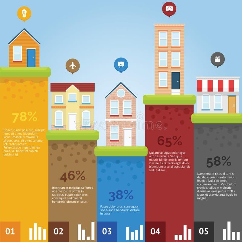 Город Infographic с диаграммой иллюстрация вектора