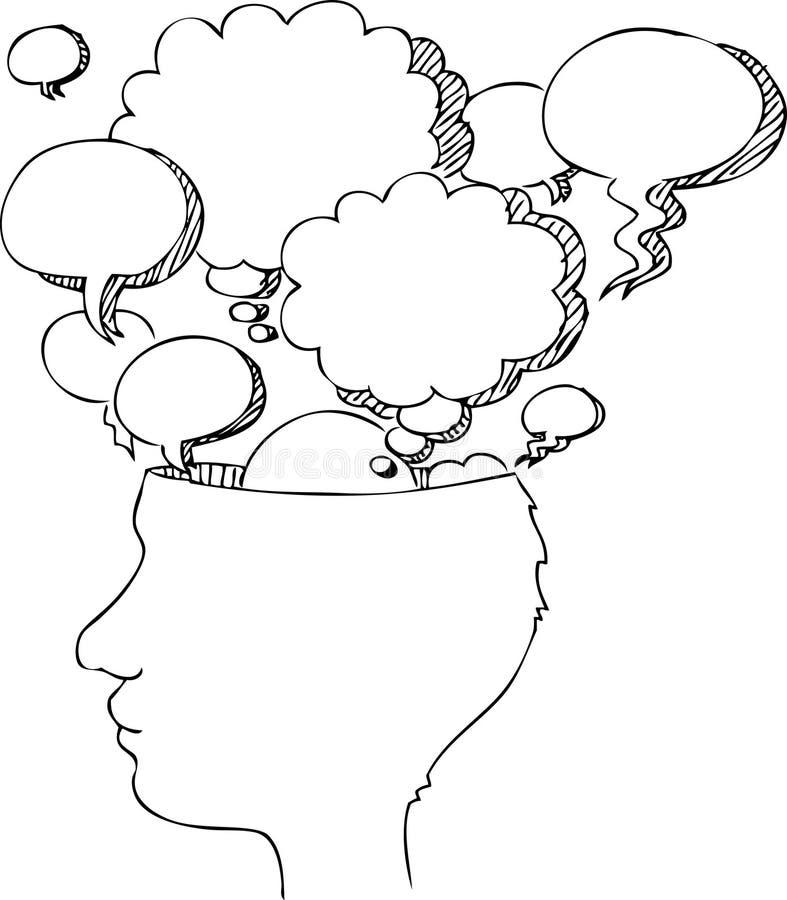 Головной профиль с воздушными шарами. бесплатная иллюстрация