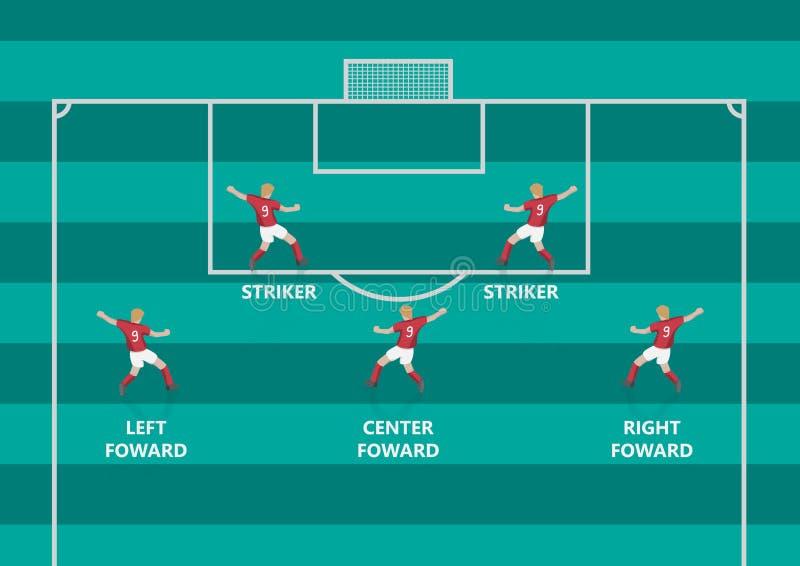График атакующего футбола плоский бесплатная иллюстрация