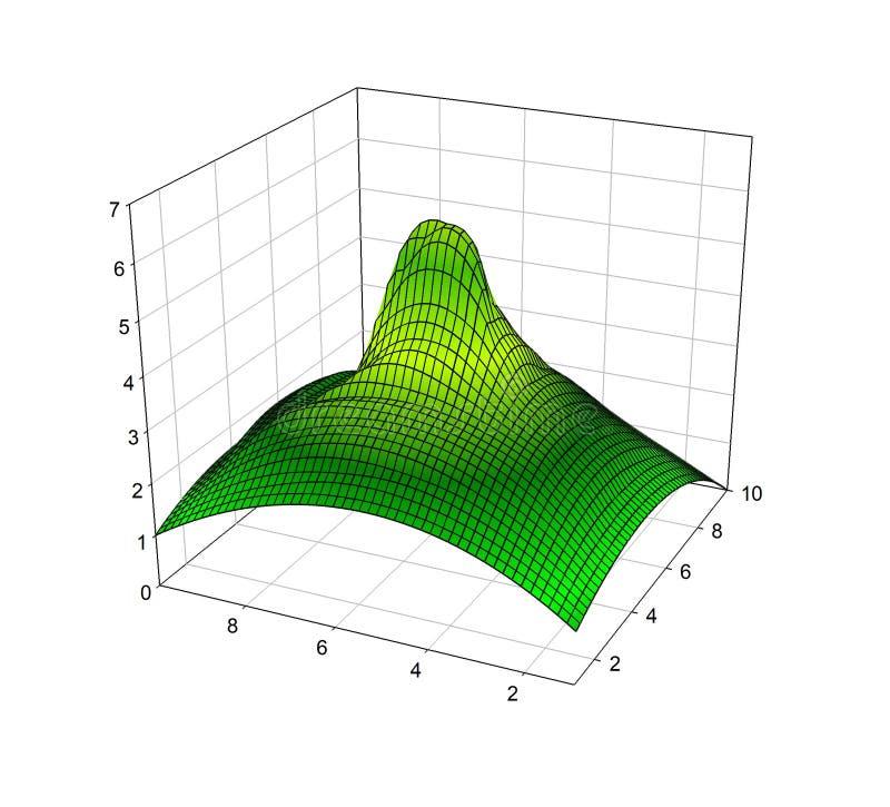 График или диаграмма данных - карта 3D больших данных бесплатная иллюстрация