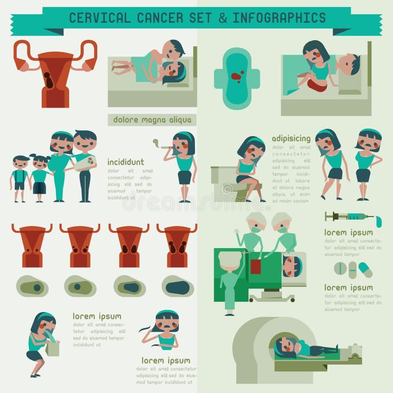 График комплекта и данных по рака шейки матки бесплатная иллюстрация