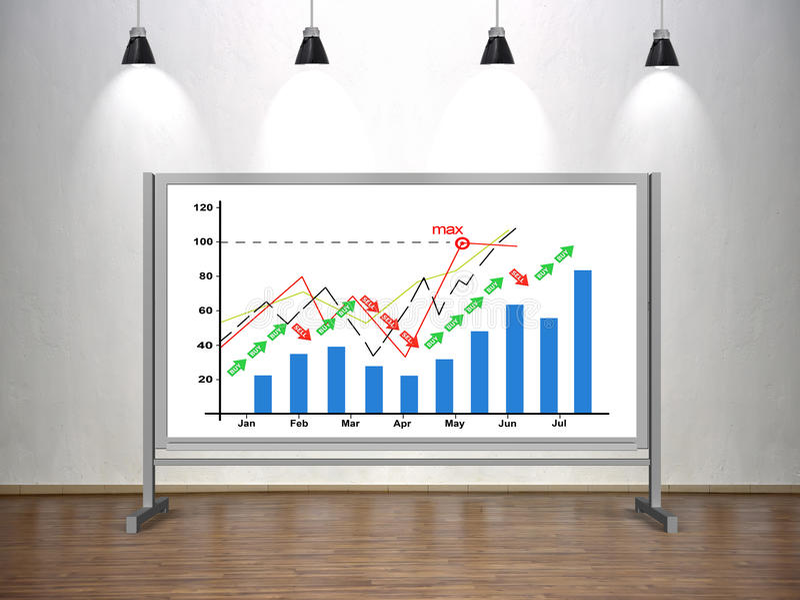 График состояния запасов чертежа на whiteboard бесплатная иллюстрация