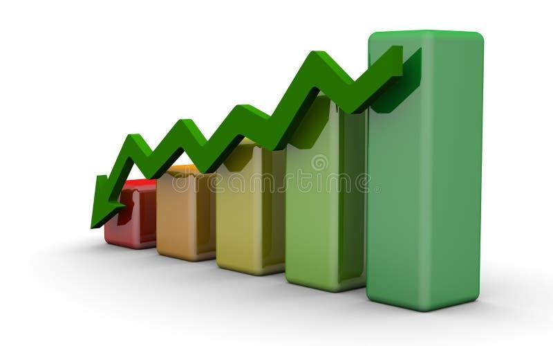 график финансов диаграммы диаграммы дела штанги бесплатная иллюстрация